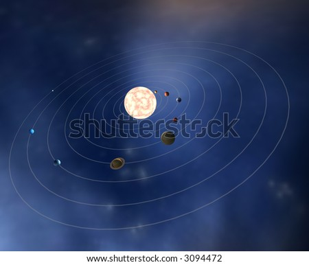 Diagram Of The Planets In The Solar System Ez Canvas