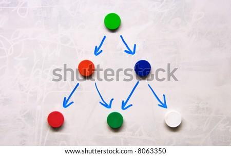 Diagram with arrows on blackboard.