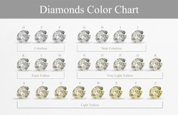 Diamond color chart for knowledge