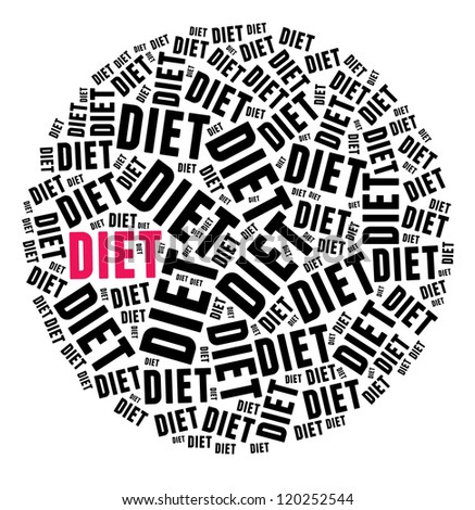 Diet in word collage