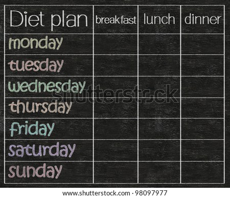 Diet Weekly Planner Diet Tracking And Planning Chart