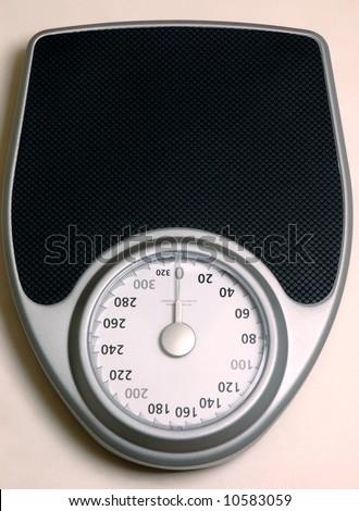 Dieting Tool