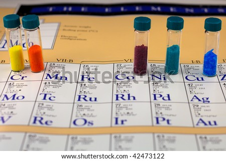 Different chemical compounds on a periodic table