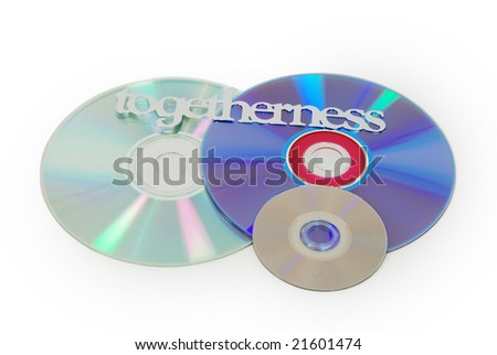 Different disk types for the computer and the word togetherness