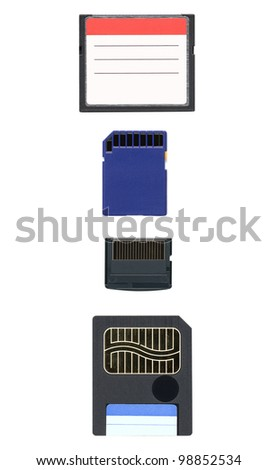 Different types of digital memory cards for cameras