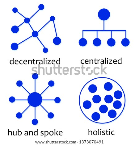 Different ways in which systems or organizations operate