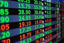 Display of stock exchange market quotes