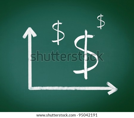 Dollar Signs with two geometrical axes showing in chalk on a green chalkboard