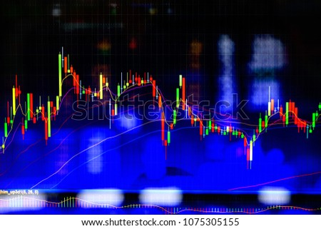 Double exposure. Technical price graph and indicator, red and green candlestick chart and stock trading computer screen background Market volatility, up and down trend Crypto currency theme background