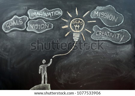 draw of the man holdinh a ligh bulb as a symbol of new ideas, crativity and inovations,