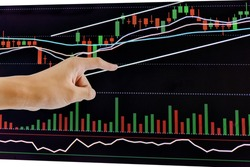 Draw trend line on stockchart with finger