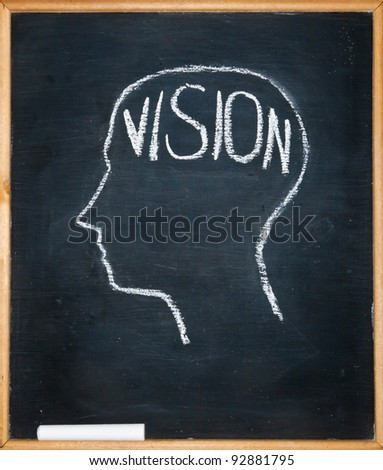 Drawing chalk board of inside head