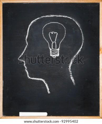 Drawing chalk board of inside head