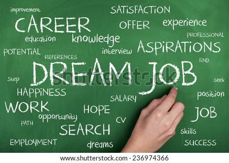 Dream Job Word Cloud Concept