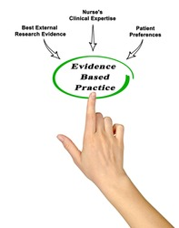 Drivers of Evidence Based Practice