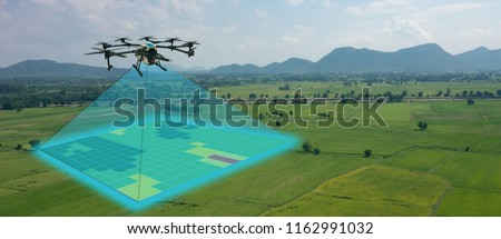 drone for agriculture, drone use for various fields like research analysis, safety,rescue, terrain scanning technology, monitoring soil hydration ,yield problem and send data to smart farmer on tablet #1162991032