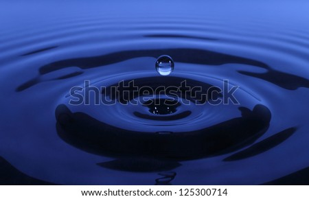 Drop of water on water backround