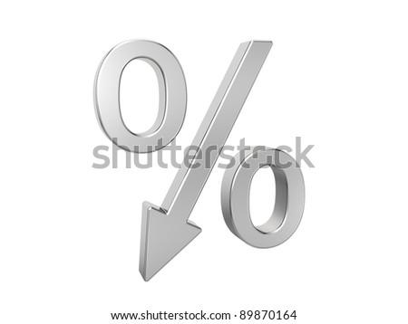 Dropping percent symbol