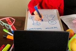Due to COVID-19 pandemic children continue their education through laptops over virtual platforms. A kid is doing a math assignment on a whiteboard during an online class. She is at home.