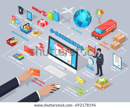 E-commerce global internet purchasing concept illustration. Computer screen and human hands holding credit card and making order, payment methods and delivery ways signs in connection.