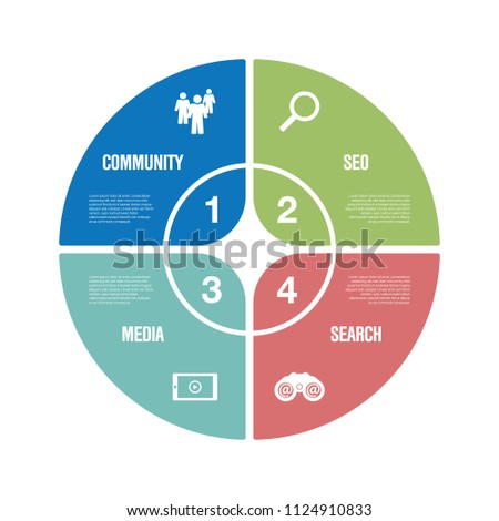 E-Commerce Infographic Icon Set #1124910833