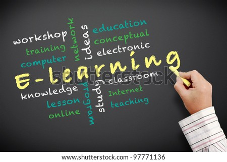 E-learning concept and other related words. handwritten with chalk on a blackboard.