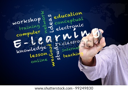 E-learning concept and other related words. written on white board