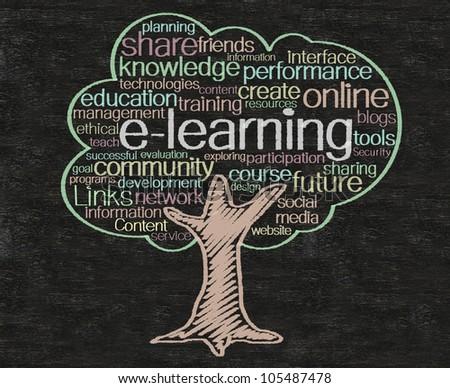 Test Maker for Teachers | Schoolhouse Test