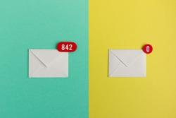E-Mail inbox - how to go to from full inbox to inbox zero - productivity hacks