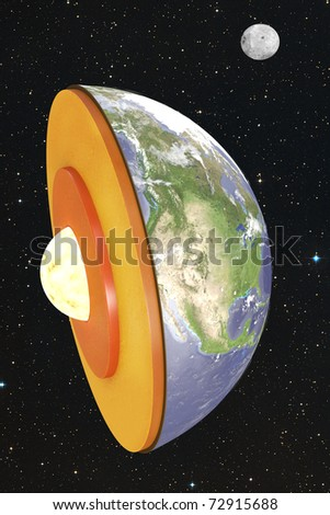 Earth dissection in space