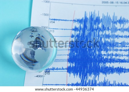 earthquake seismograph and earth globe