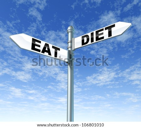 Eat and diet street sign on a blue sky as a health care symbol of the struggles and dilemma faced by dieting and eating well and living a healthy lifestyle.