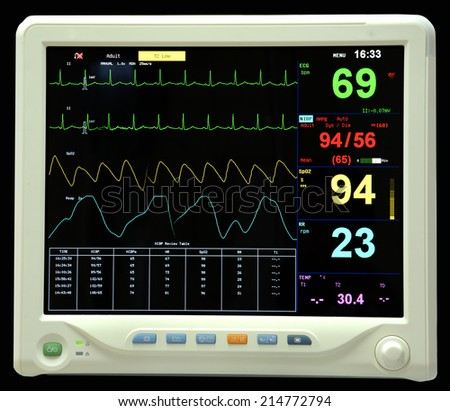 ECG monitor in intensive care