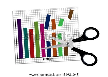 Economic cuts