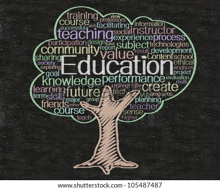 education concept and words tag cloud written on blackboard background, high resolution, easy to use.