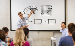 education, high school, economics and people concept - student standing with remote control in front of teacher and classmates and showing scheme on white board in classroom