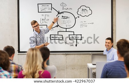 education, high school, planning and people concept - student standing with remote control in front of teacher and classmates and showing scheme on white board in classroom