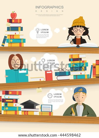 Education Infographic Template Design With Students Study Hard ...
