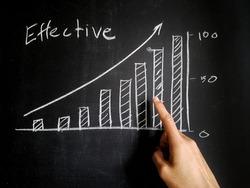 effective business blackboard, teacher teach effective bar chart on chalkboard