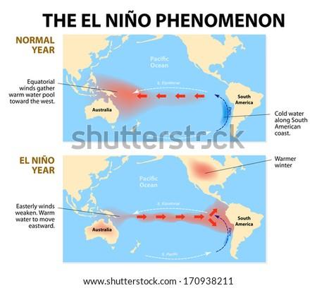 Shutterstock el nino phenomenon