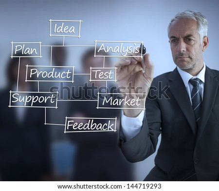 Elegant businessman writing business terms during a meeting