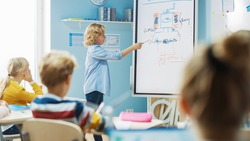 Elementary School Science Class: Cute Young Student Uses Interactive Digital Whiteboard to Show to a Classroom full of Classmates how Renewable Energy Works. Science Class, Curious Kids Listening