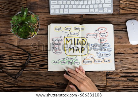 Elevated View Of A Human Hand With Mind Map Concept On Notebook #686331103
