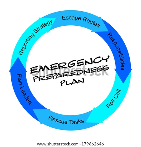 Emergency Preparedness Plan scribbled Word Circle Concept with great terms such as plan leaders, escape routes and more.