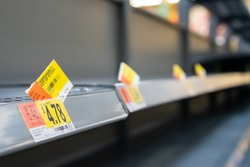 Empty, Out of Stock Shelves at Supermarkets