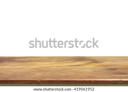 Shutterstock Empty wooden table for product placement or montage with focus to the table top in the foreground, with white background.