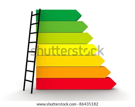 energy efficiency category