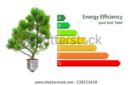 Energy efficiency rating and green lightbulb concept isolated over white