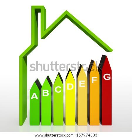 Energy Efficiency Rating Diagram Shows Green Housing