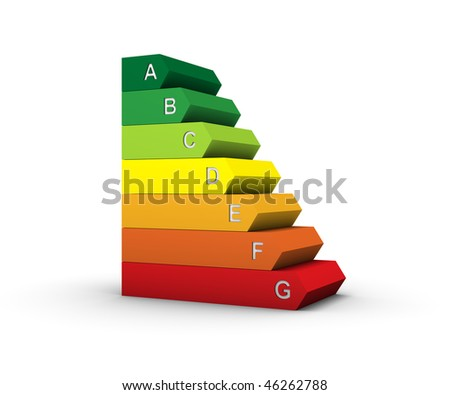 Energy efficiency scale with  seven colors on a white background. Part of a series.